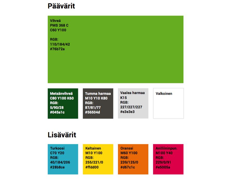 Vihreiden käytössä olevia värejä