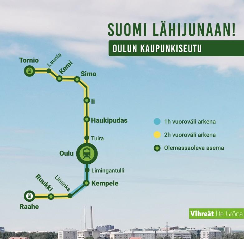 Oulun lähijunat